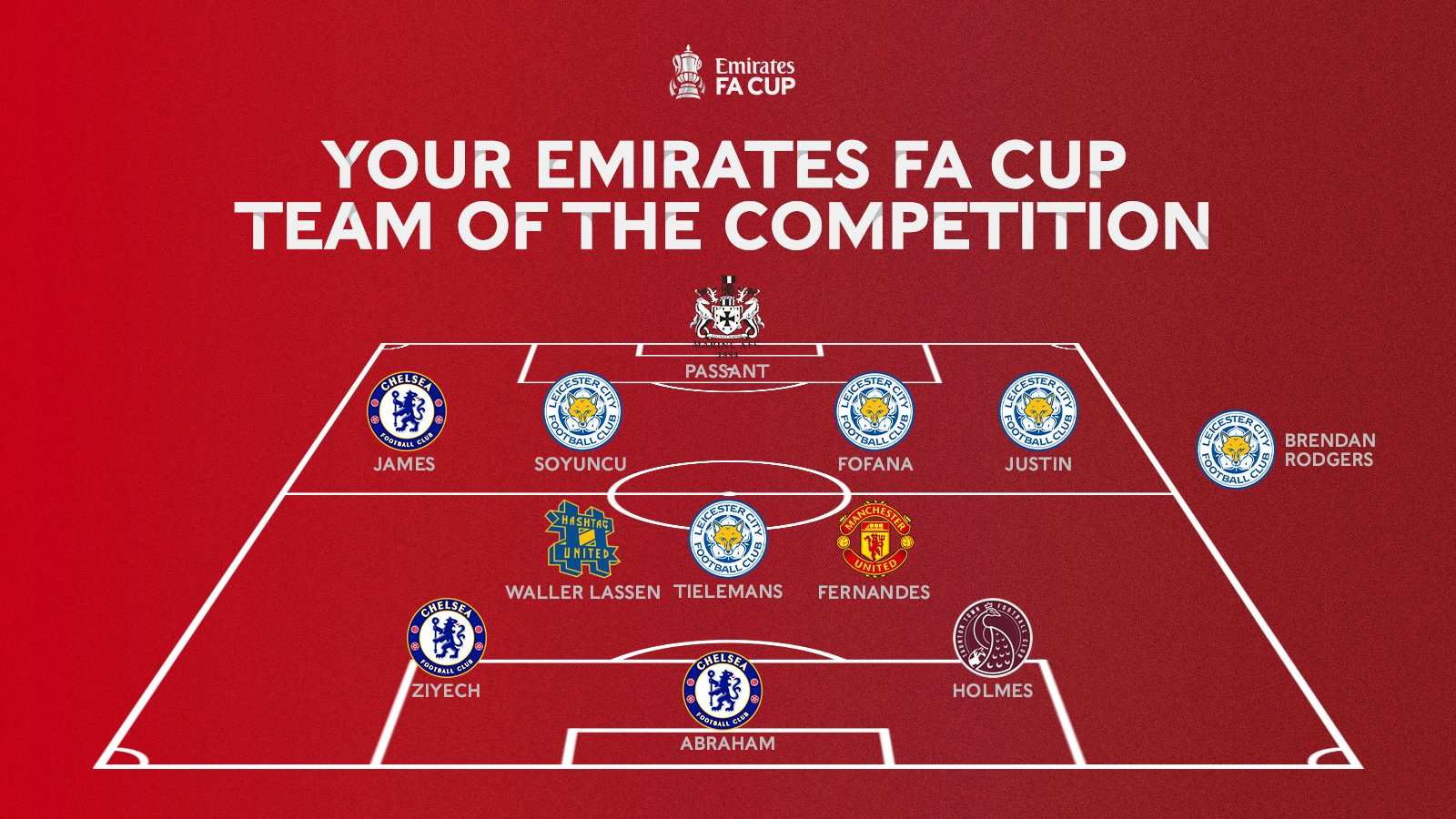Iheanacho Snubbed In FA Cup Team Of The Competition