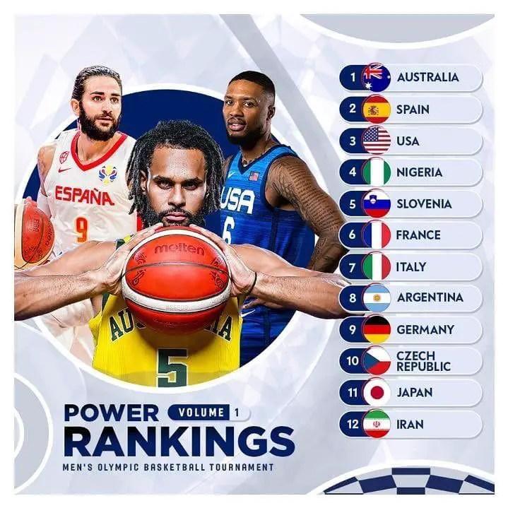 Tokyo 2020 Olympics: D'Tigers Ranked 4th In Latest FIBA Power Rankings