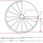 Spiral Staircase Dimensions What Size Diameter Do You Need