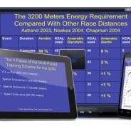 Scott Christensen 3200m training