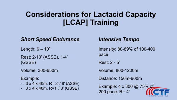 Lactacid capacity workouts