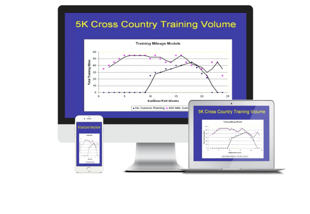 Scott Christensen - The Training Model for High School Cross Country