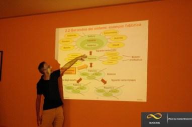 Complexity Management Summer School - Gandolfi