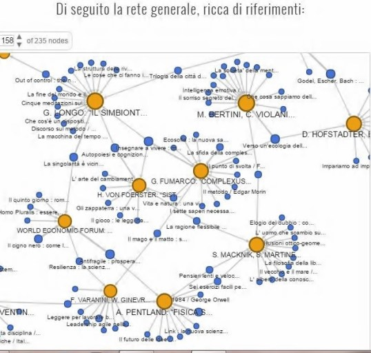 Literacy References Network