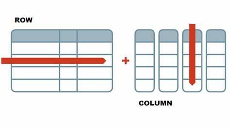 SQL Pivot Multiple Columns | Multiple column Pivot Example