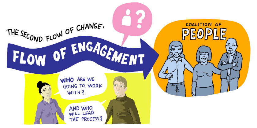 engagement flow - change management