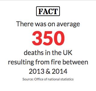 Fire Door Facts
