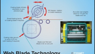 Photo of Cygnet Tex-Web Release Blade over Roller Technology