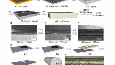 Photo of Research Engineers Create New Nanolayered Composites