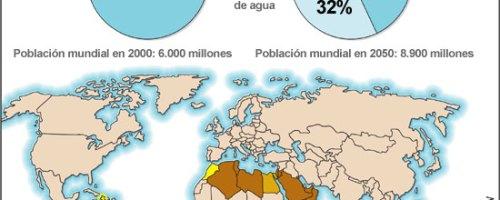 Contaminación por drogas en el agua potable