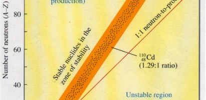 Uso de isótopos estables en estudios geoquímicos: 9th International Symposium of Applied Isotope Geochemistry