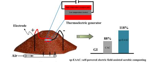 Recuperar la propia energía termoeléctrica del compostaje para mejorar el proceso
