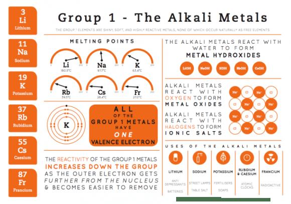 grp1 infographic