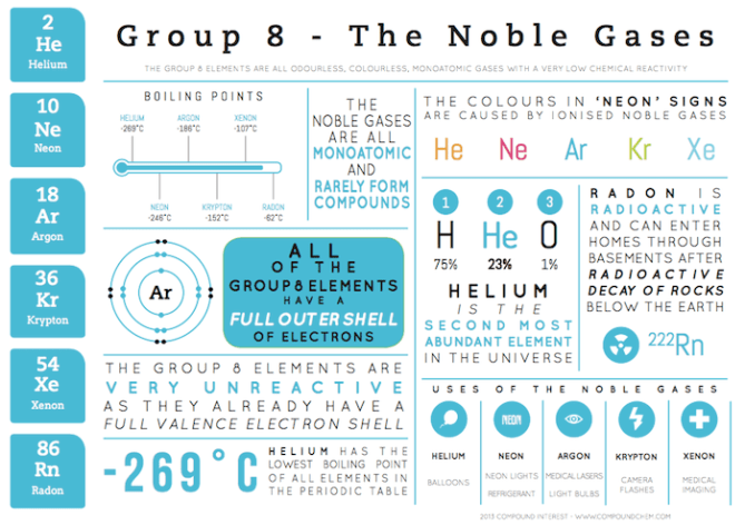 Group 8 Graphic