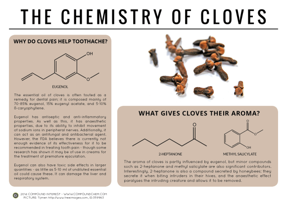 The Chemistry of Cloves