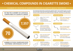 Cigarette Smoke Compounds