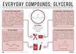 Everyday Compounds 4 - Glycerol