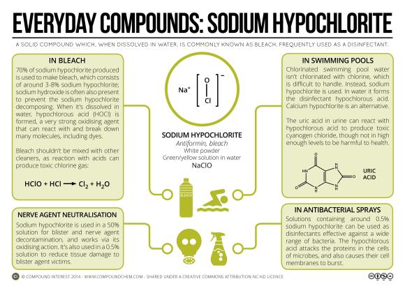 EC5 - Sodium Hypochlorite (Bleach) chemistry
