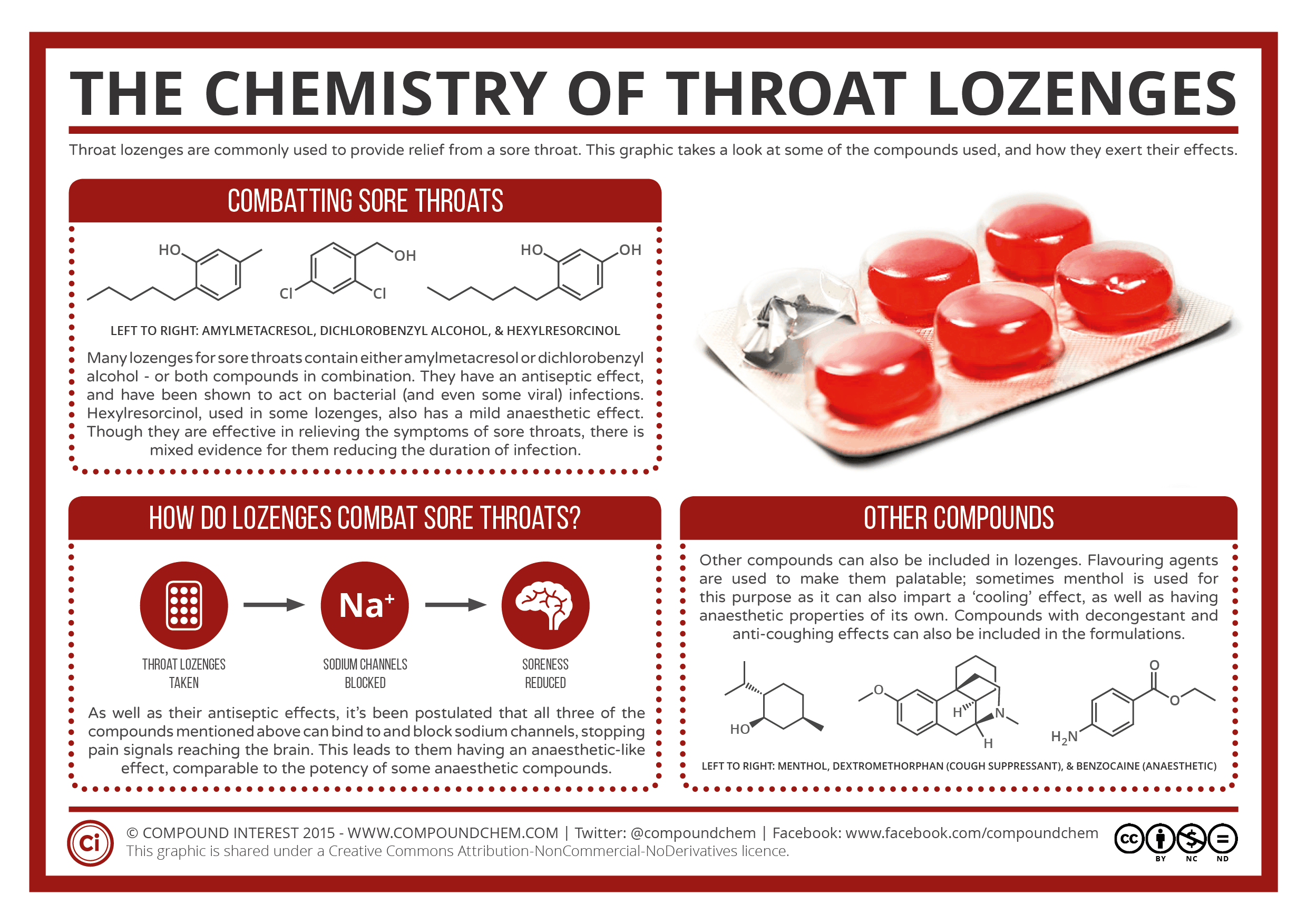 The Chemistry of Throat Lozenges | Compound Interest