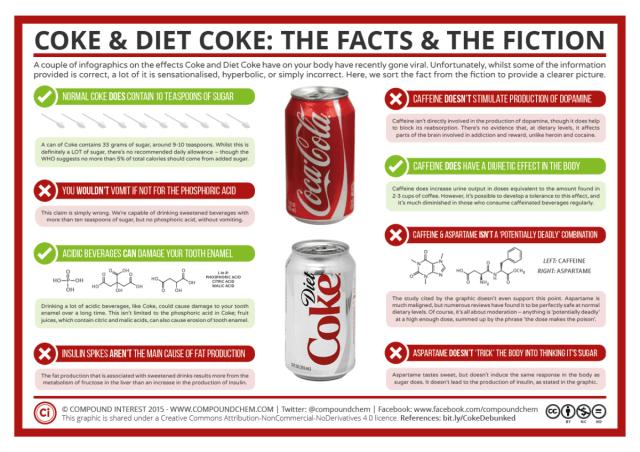 diet no sugar or caffeine