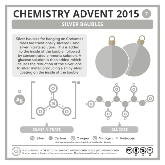 07 – Silver Christmas Baubles