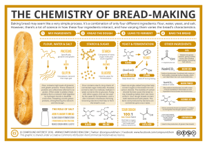 Baking Bread: The Chemistry of BreadMaking | Compound Interest