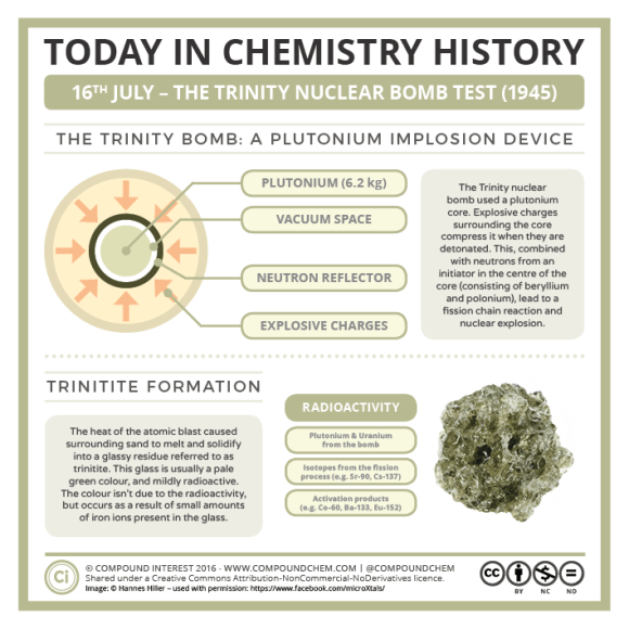07-16 – Trinity Nuclear Bomb Test
