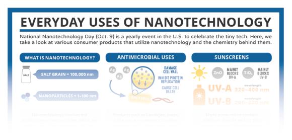 cen-nanotechnology