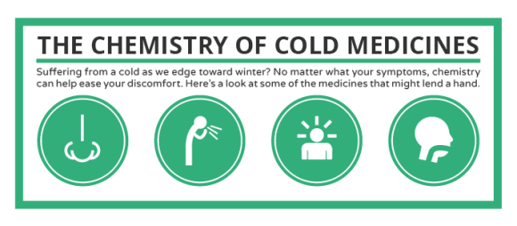cold-medicines-preview