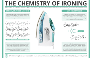 The Chemistry of Ironing