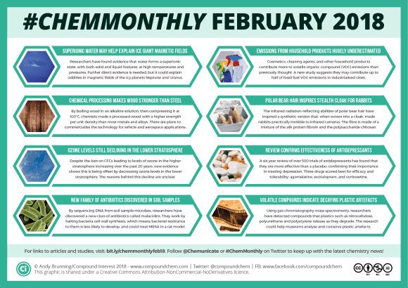 003 ChemMonthly February 2018