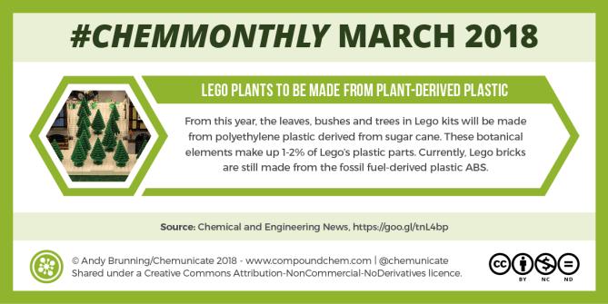 Lego plants plastic
