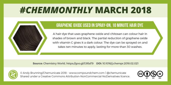 Graphene oxide hair dye