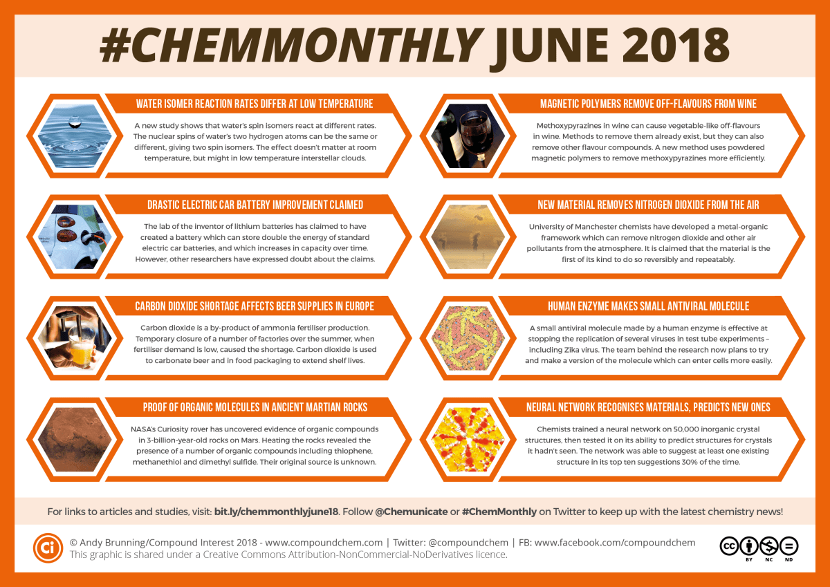 007 ChemMonthly June 2018