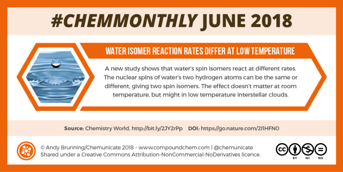 Chemmonthly June 2018 Carbon Dioxide Shortage Organic Molecules On