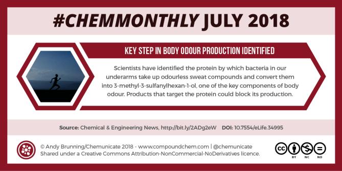 2018-07-31 – Body odour