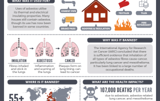 Chemical Concerns – Asbestos