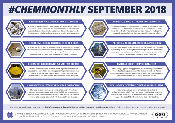 010 ChemMonthly September 2018