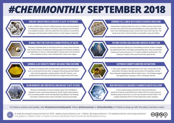 010 ChemMonthly September 2018