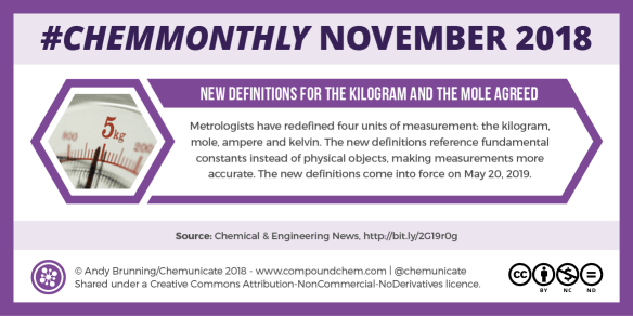 ChemMonthly November 2018: New mole definition, a 'Chemputer