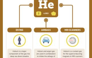 002 Helium - web