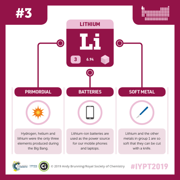 #003, lithium: a primordial element. Like the other group 1 metals it's soft enough to be cut with a knife. Lithium ion batteries power our mobile phones, tablets and laptops.