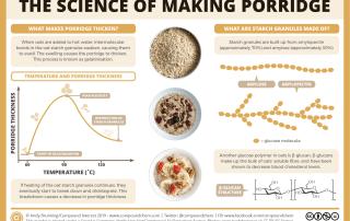 The science of making porridge