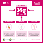 IYPT 2019 Elements 012: Magnesium: sparklers, chlorophyll, and soothing sore muscles