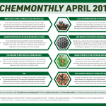 #ChemMonthly April 2019: The Universe's first molecule and making graphene with hair removal wax