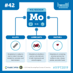 IYPT 2019 Elements 042: Molybdenum: Alloys, lubricants and enzymes