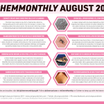 #ChemMonthly August 2019: A new form of pure carbon, and fluorescent sharks