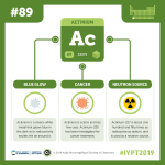 IYPT 2019 Elements 089: Actinium: Blue glow and cancer treatment