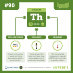 IYPT 2019 Elements 090: Thorium: Gaslights and future nuclear power