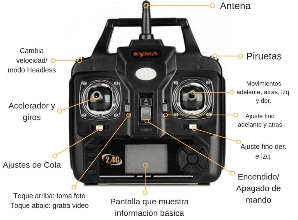 Controles de un dron